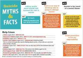 Suicide Myths and Facts English.JPG